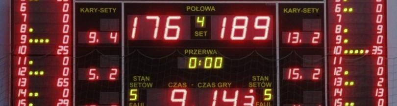 Professional sports scoreboards